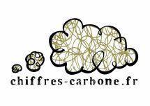 Site d'informations sur les émissions carbones